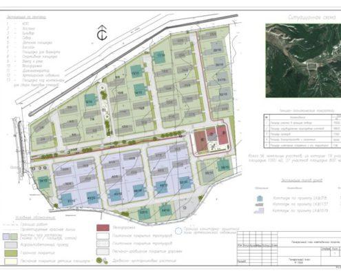 Эскизный проект коттеджного поселка. Крым
